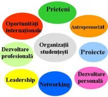 Targul Organizatiilor Studentesti